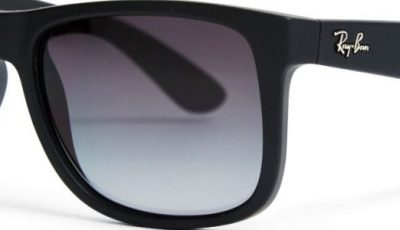 Top Strategies for Marketing Sunglasses