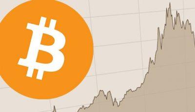 Importance of Bitcoin Mixer